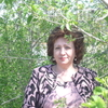 Оленька, 58, г.Кочубеевское